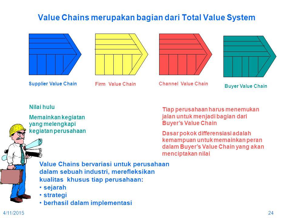 Value Chains merupakan bagian dari Total Value System
