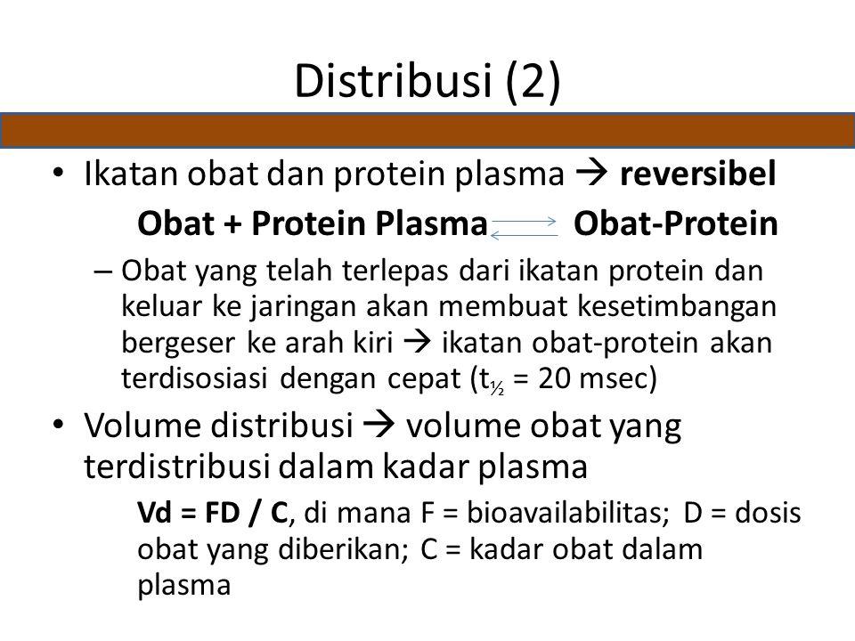 Distribusi (2) Ikatan obat dan protein plasma  reversibel