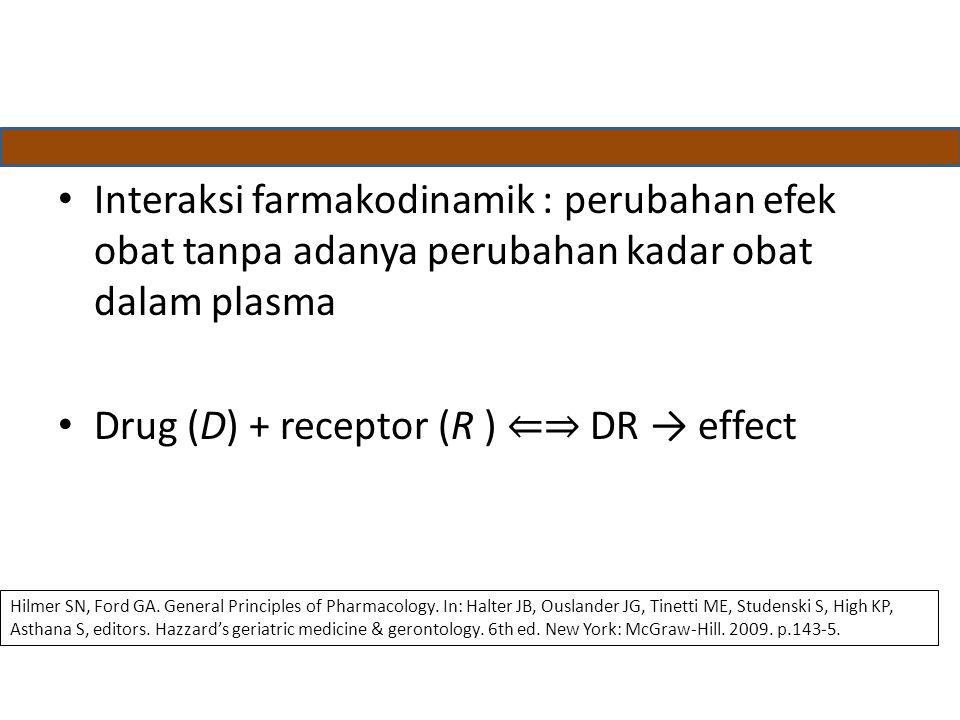 Drug (D) + receptor (R ) ⇐⇒ DR → effect