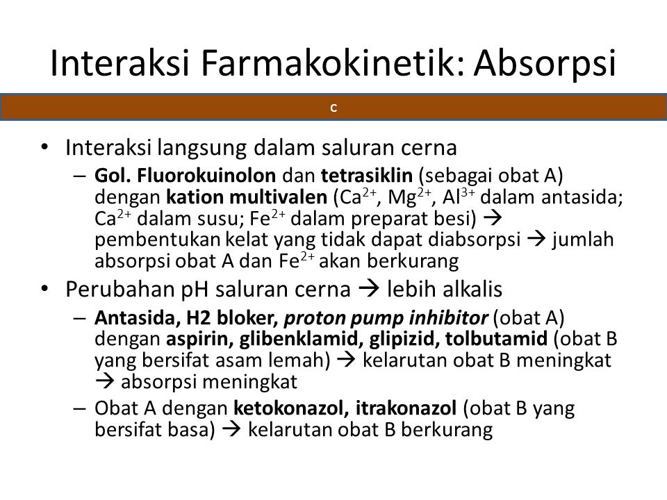 Interaksi Farmakokinetik: Absorpsi