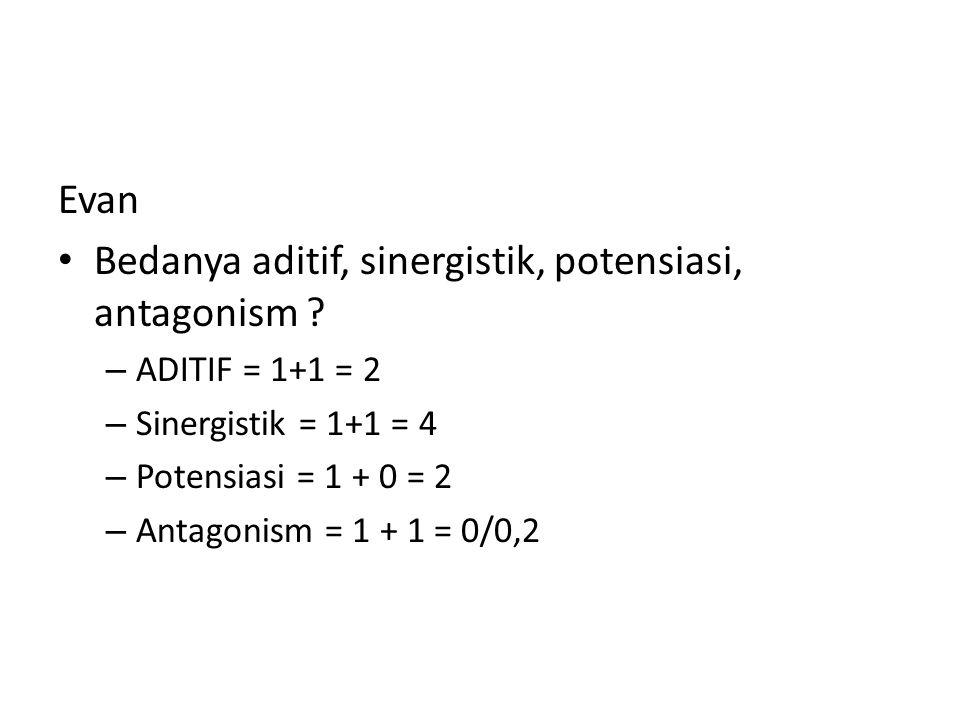 Bedanya aditif, sinergistik, potensiasi, antagonism