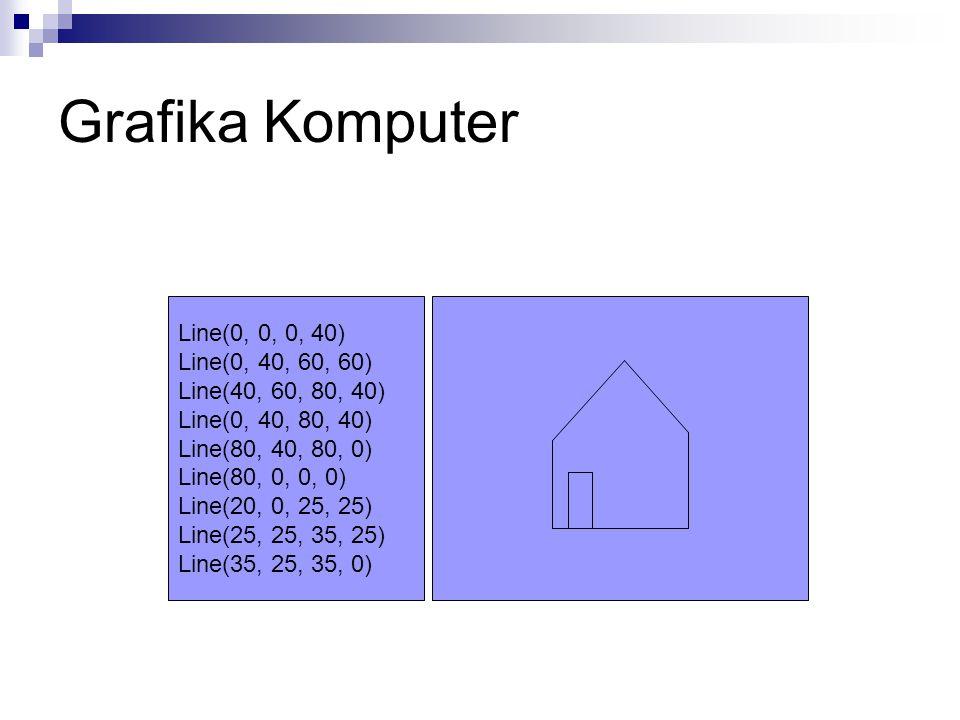Grafika Komputer Line(0, 0, 0, 40) Line(0, 40, 60, 60)