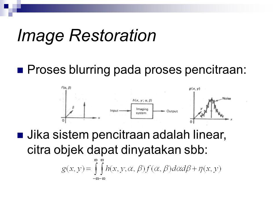 Image Restoration Proses blurring pada proses pencitraan: