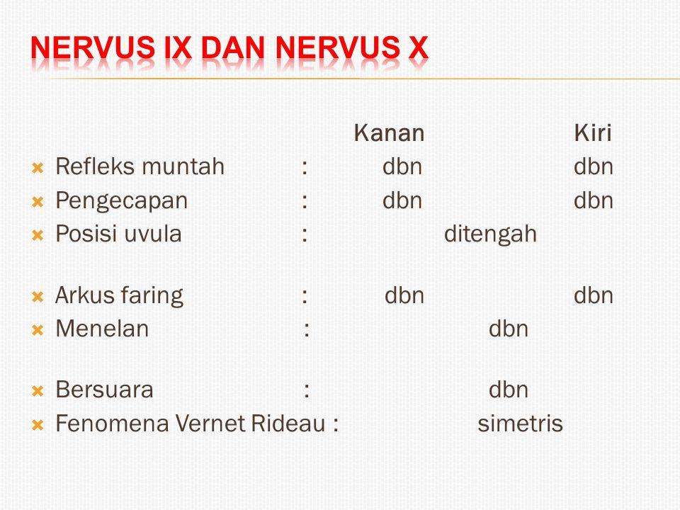 Nervus IX dan Nervus X Kanan Kiri Refleks muntah : dbn dbn