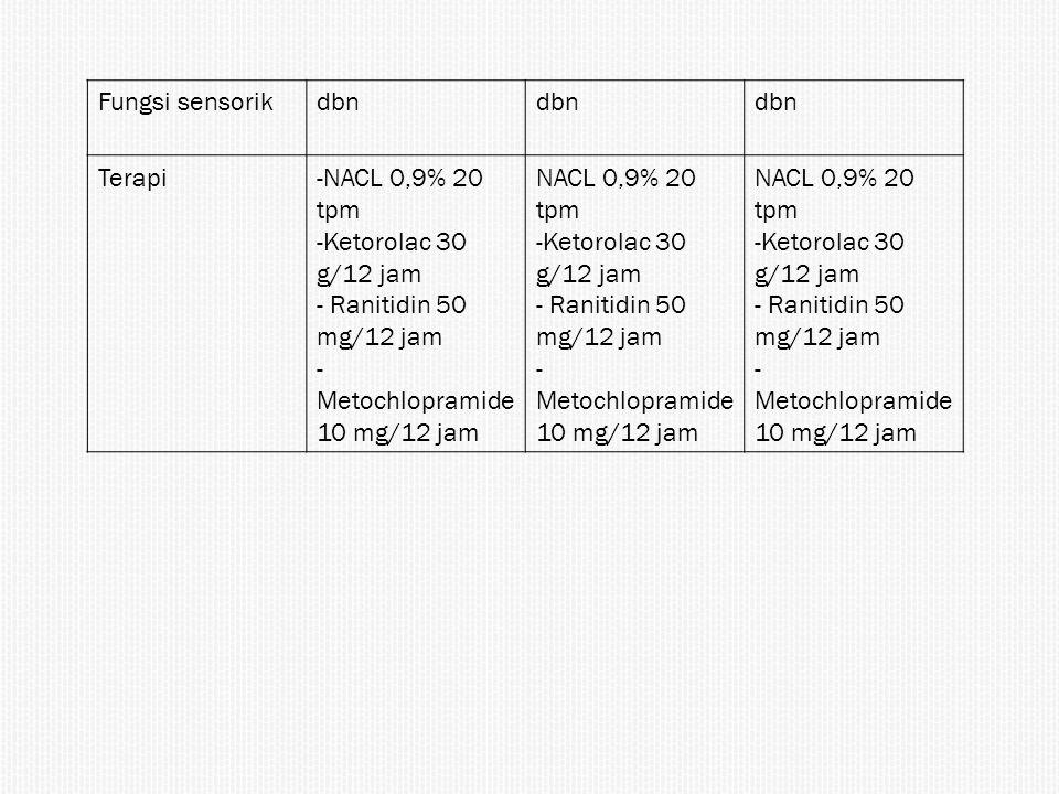 Fungsi sensorik dbn. Terapi. -NACL 0,9% 20 tpm. -Ketorolac 30 g/12 jam. - Ranitidin 50 mg/12 jam.
