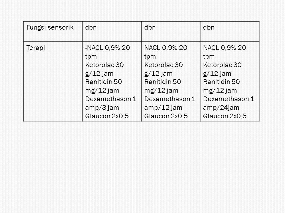 Fungsi sensorik dbn. Terapi. -NACL 0,9% 20 tpm. Ketorolac 30 g/12 jam. Ranitidin 50 mg/12 jam. Dexamethason 1 amp/8 jam.