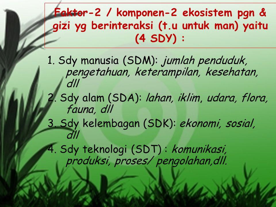 Faktor-2 / komponen-2 ekosistem pgn & gizi yg berinteraksi (t