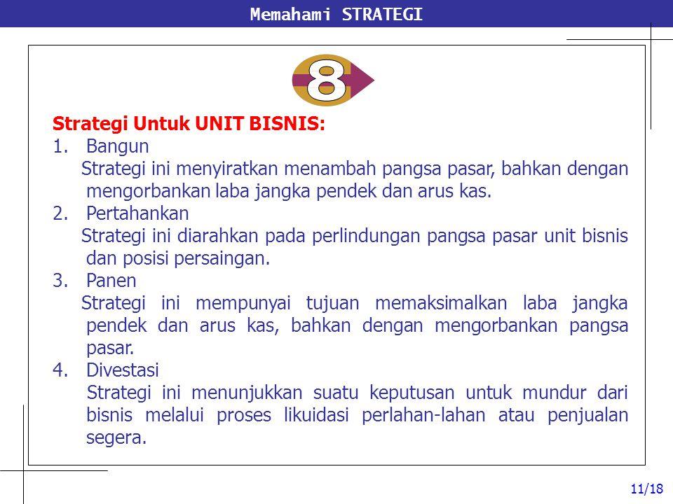 Strategi Untuk UNIT BISNIS: Bangun