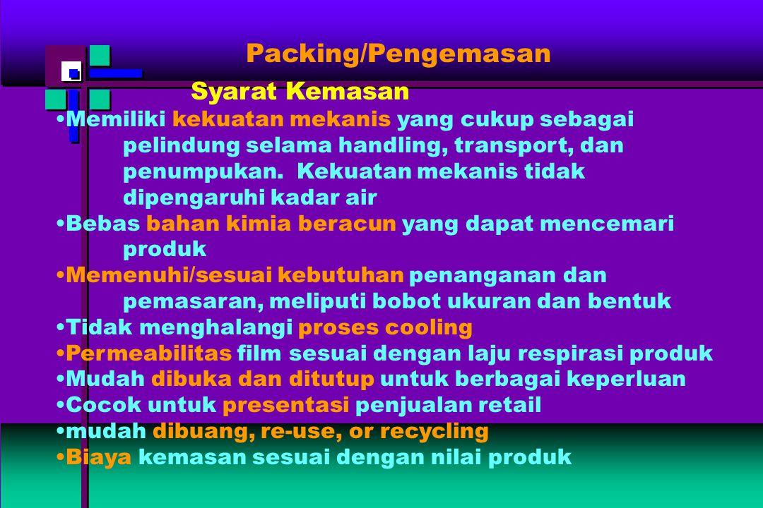 Packing/Pengemasan Syarat Kemasan