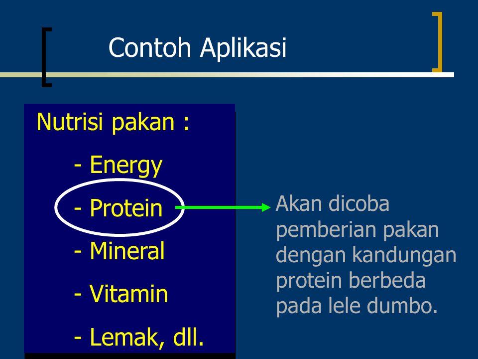 Contoh Aplikasi Nutrisi pakan : - Energy - Protein - Mineral - Vitamin