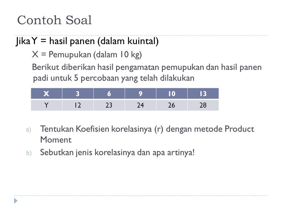 Contoh Soal Jika Y = hasil panen (dalam kuintal)