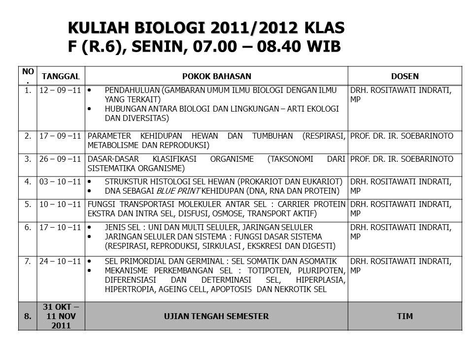 KULIAH BIOLOGI 2011/2012 KLAS F (R.6), SENIN, 07.00 – 08.40 WIB