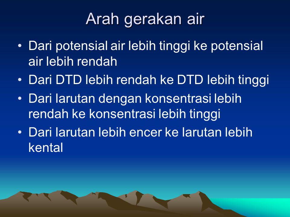 Arah gerakan air Dari potensial air lebih tinggi ke potensial air lebih rendah. Dari DTD lebih rendah ke DTD lebih tinggi.