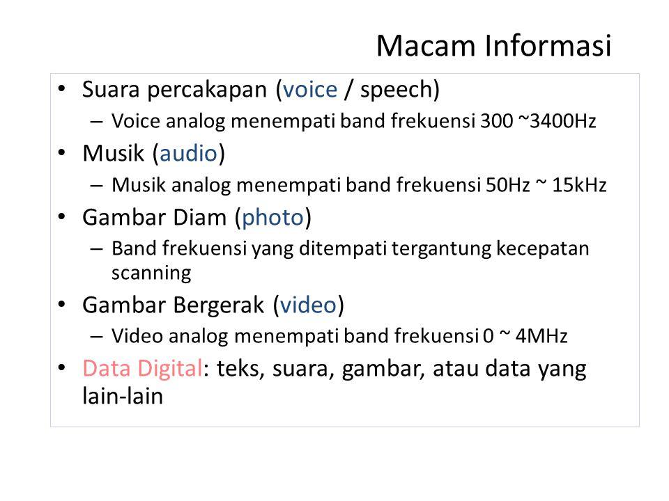 Macam Informasi Suara percakapan (voice / speech) Musik (audio)