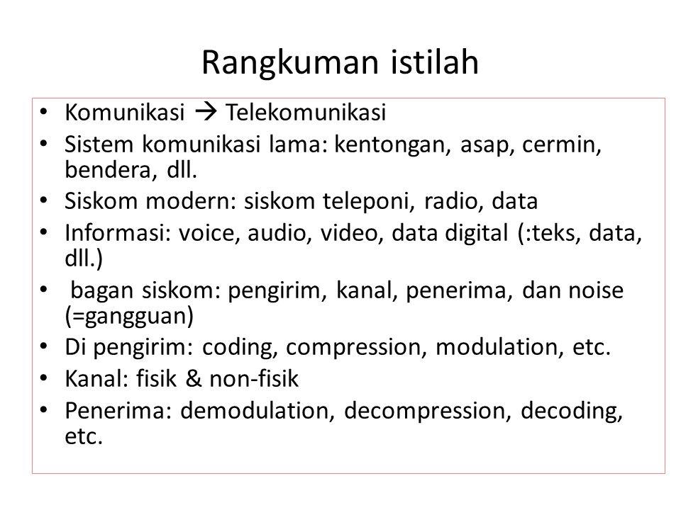 Rangkuman istilah Komunikasi  Telekomunikasi