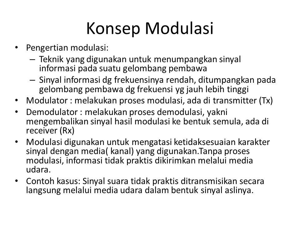Konsep Modulasi Pengertian modulasi: