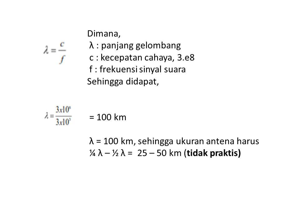 Dimana, λ : panjang gelombang. c : kecepatan cahaya, 3.e8. f : frekuensi sinyal suara. Sehingga didapat,