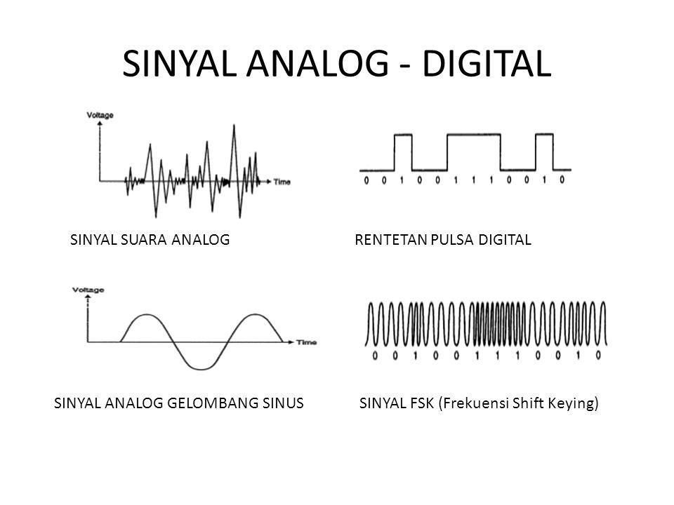 SINYAL ANALOG - DIGITAL