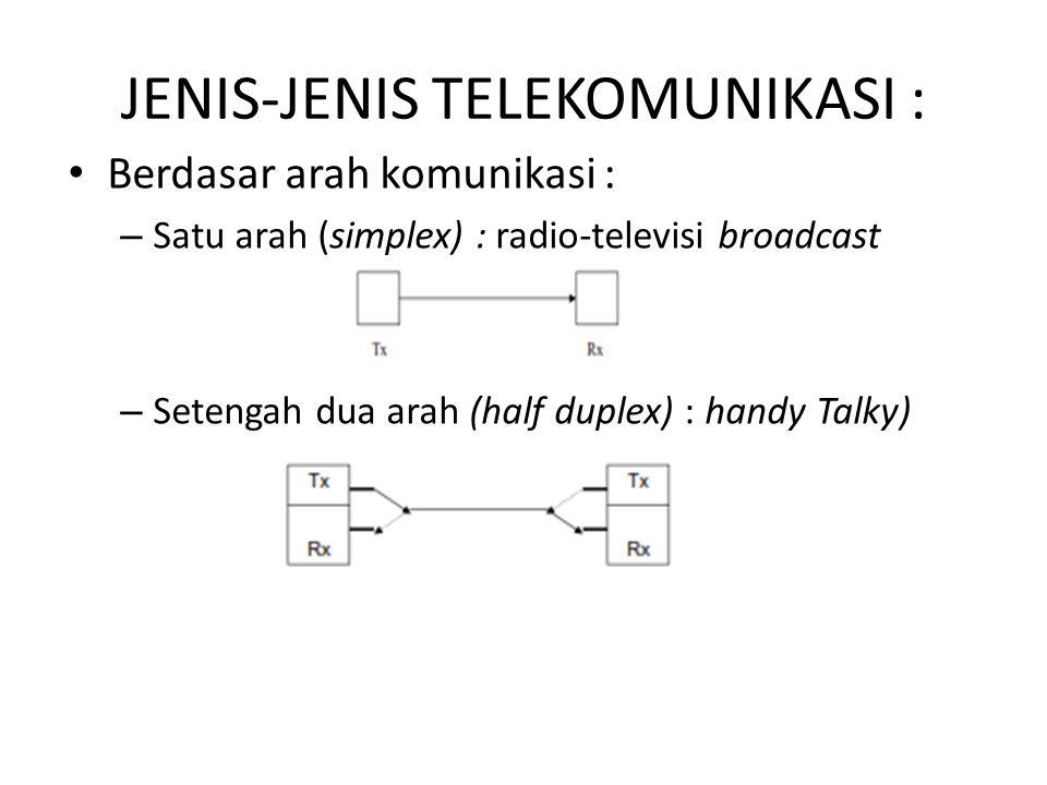 JENIS-JENIS TELEKOMUNIKASI :