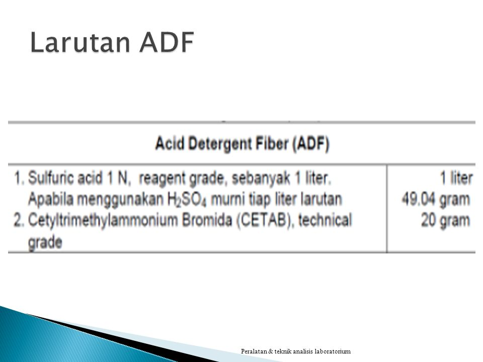 Larutan ADF Peralatan & teknik analisis laboratorium