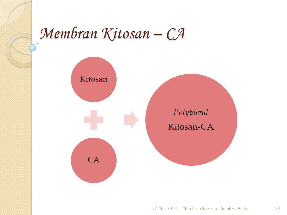 Membran Kitosan – CA Polyblend Kitosan-CA Kitosan CA 27 Mei 2010