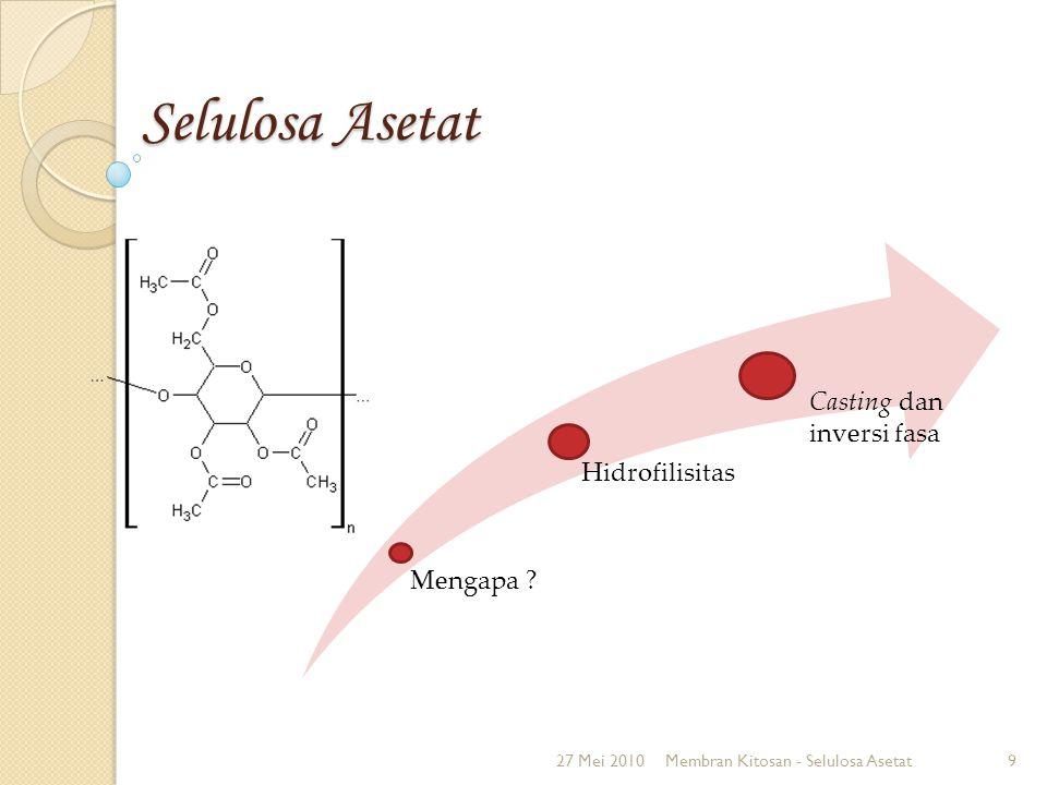 Selulosa Asetat Mengapa Hidrofilisitas Casting dan inversi fasa