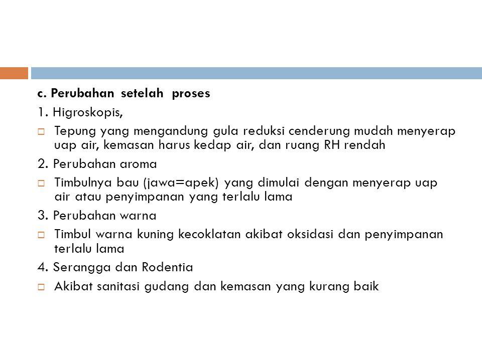 c. Perubahan setelah proses