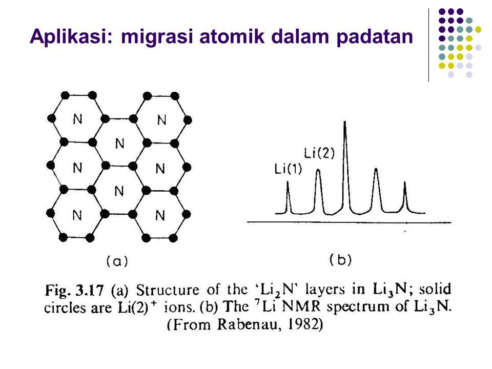 Aplikasi: migrasi atomik dalam padatan