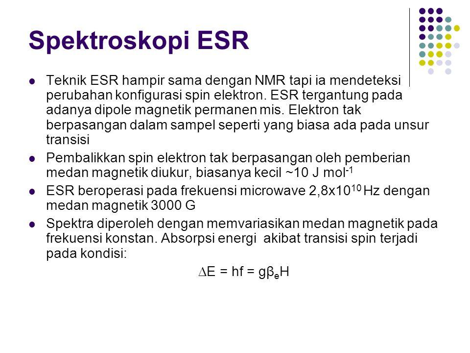 Spektroskopi ESR