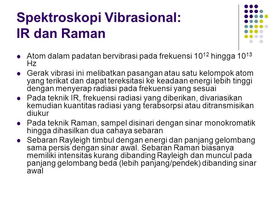 Spektroskopi Vibrasional: IR dan Raman