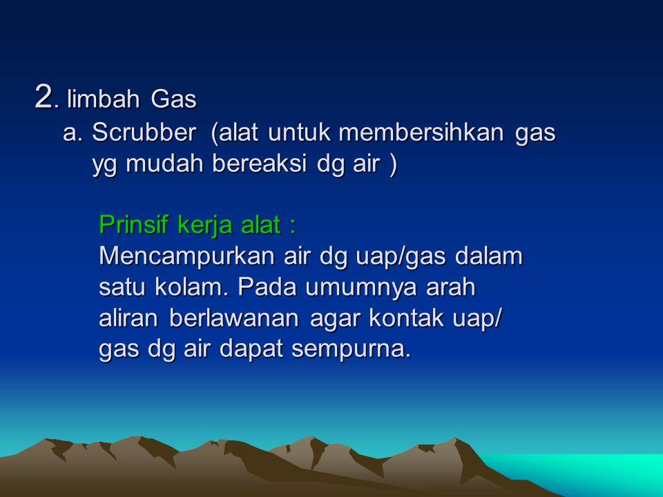 2. limbah Gas a.