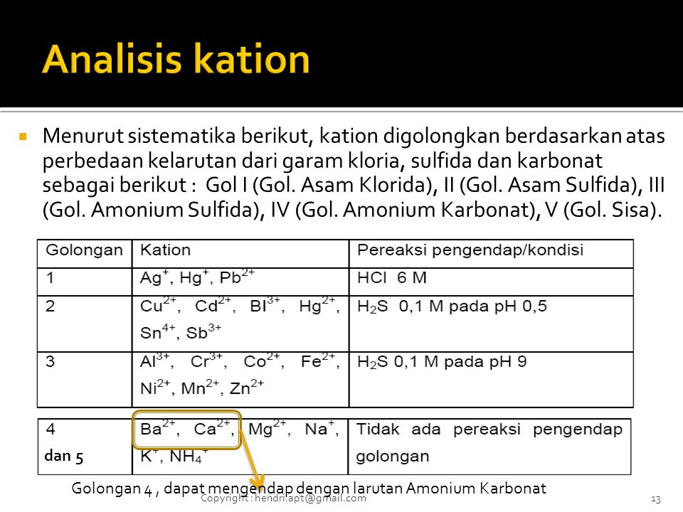 Analisis kation