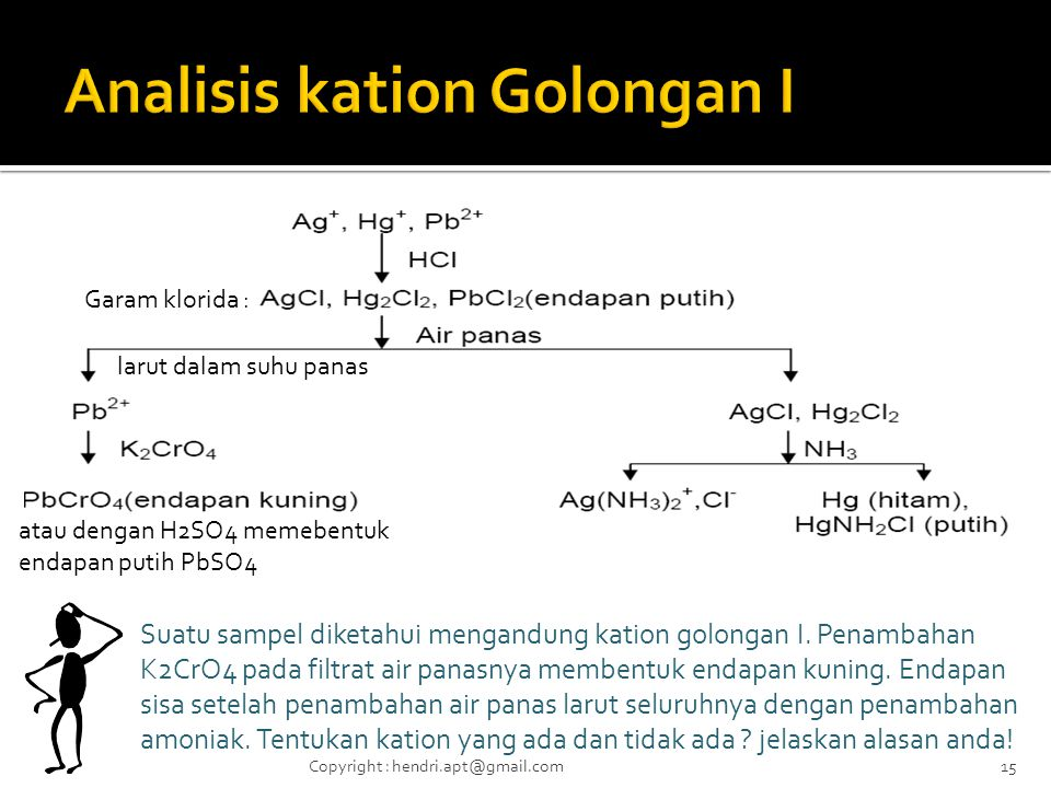 Analisis kation Golongan I