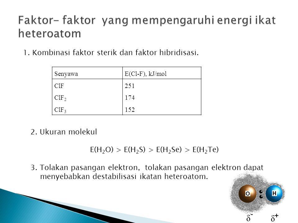 Faktor- faktor yang mempengaruhi energi ikat heteroatom