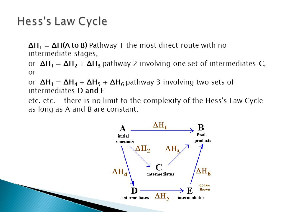 Hess s Law Cycle ΔH1 = ΔH(A to B) Pathway 1 the most direct route with no intermediate stages,