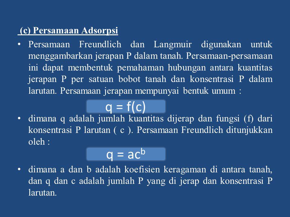 q = f(c) q = acb (c) Persamaan Adsorpsi