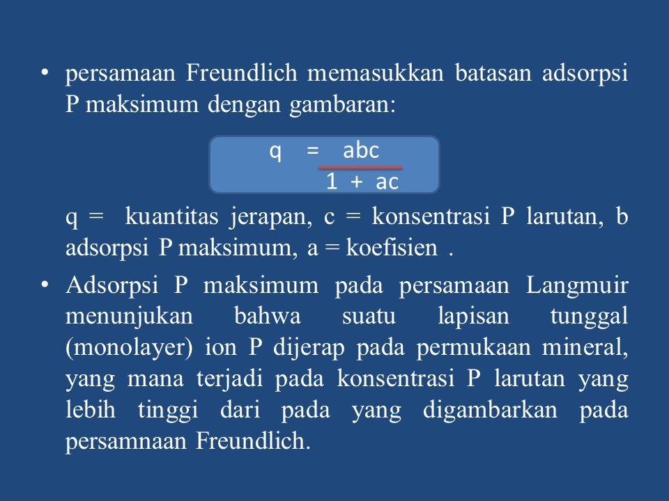 persamaan Freundlich memasukkan batasan adsorpsi P maksimum dengan gambaran: