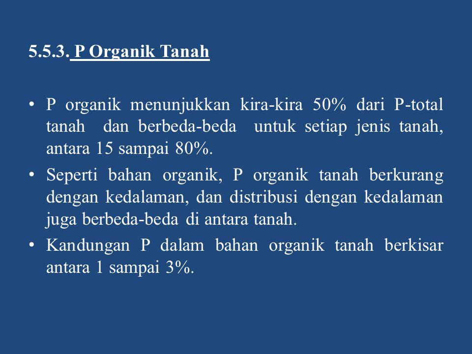 5.5.3. P Organik Tanah P organik menunjukkan kira-kira 50% dari P-total tanah dan berbeda-beda untuk setiap jenis tanah, antara 15 sampai 80%.