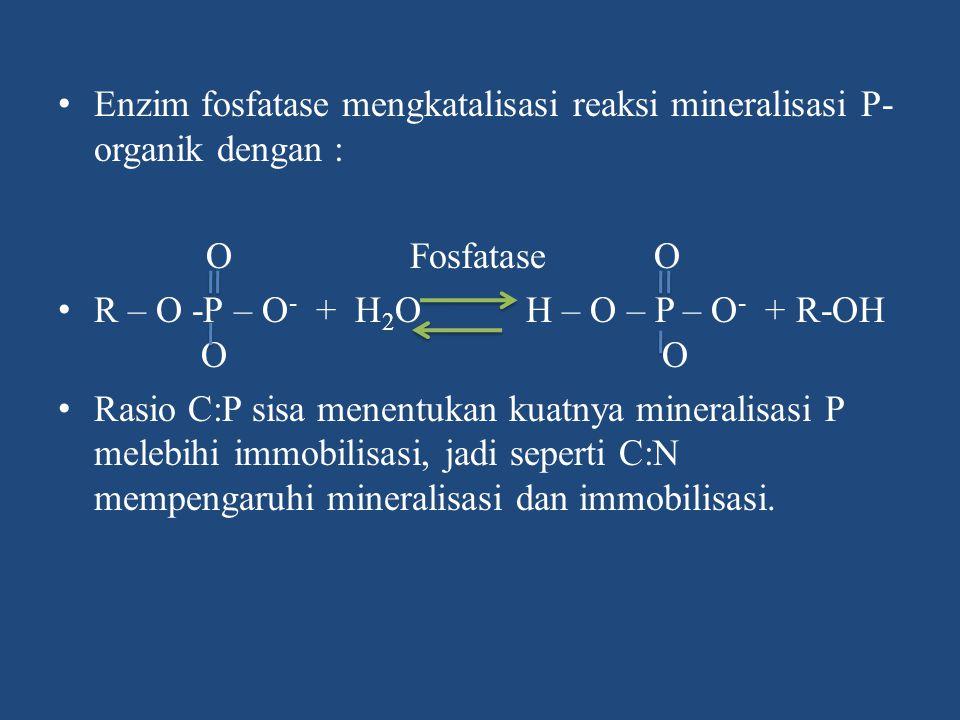 Enzim fosfatase mengkatalisasi reaksi mineralisasi P-organik dengan :