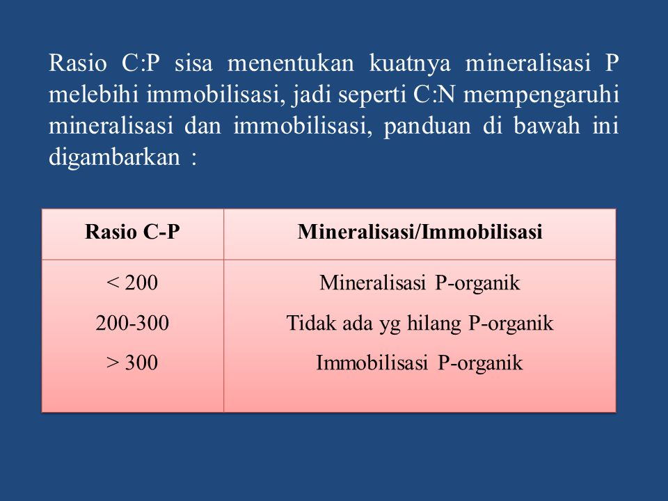 Mineralisasi/Immobilisasi