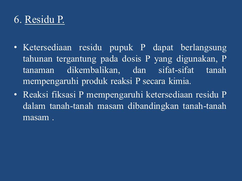 6. Residu P.