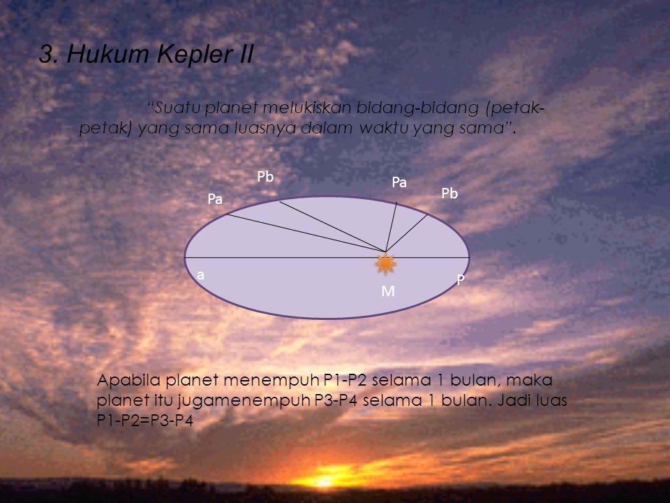 3. Hukum Kepler II Suatu planet melukiskan bidang-bidang (petak-petak) yang sama luasnya dalam waktu yang sama .