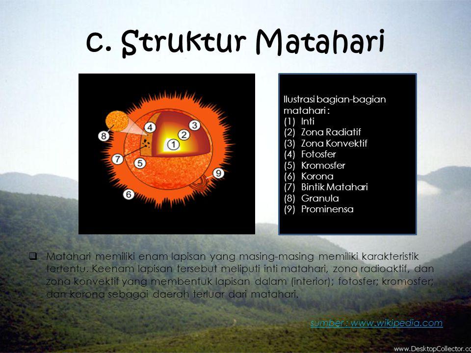 c. Struktur Matahari Ilustrasi bagian-bagian matahari : Inti. Zona Radiatif. Zona Konvektif. Fotosfer.