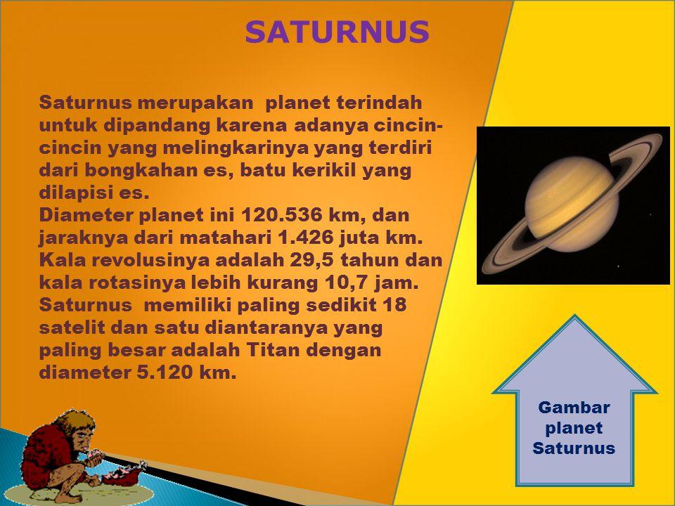 Gambar planet Saturnus