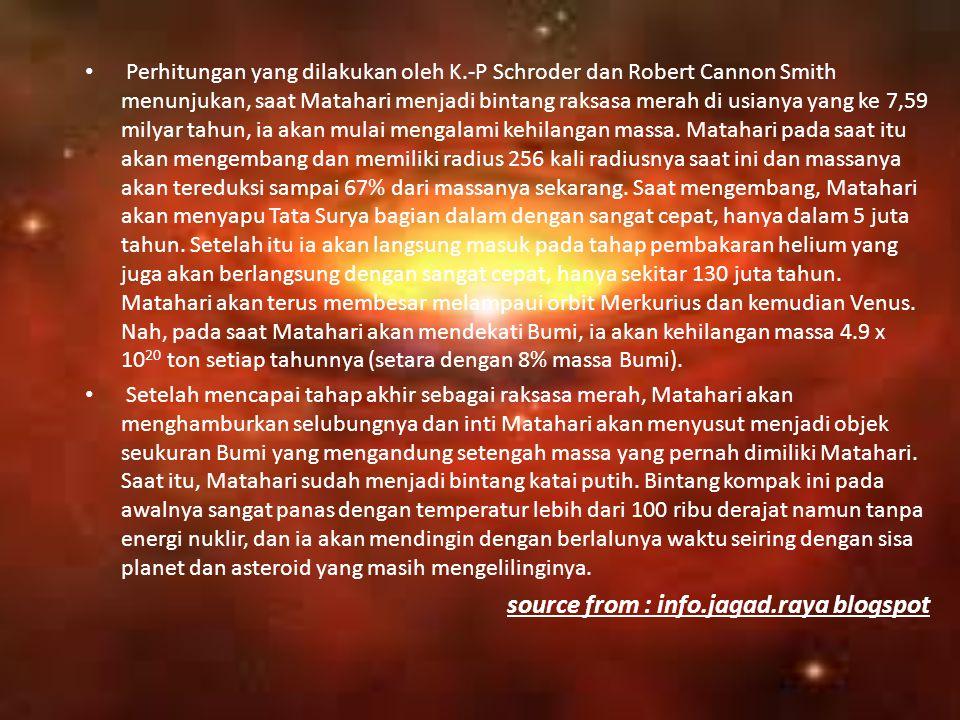 source from : info.jagad.raya blogspot