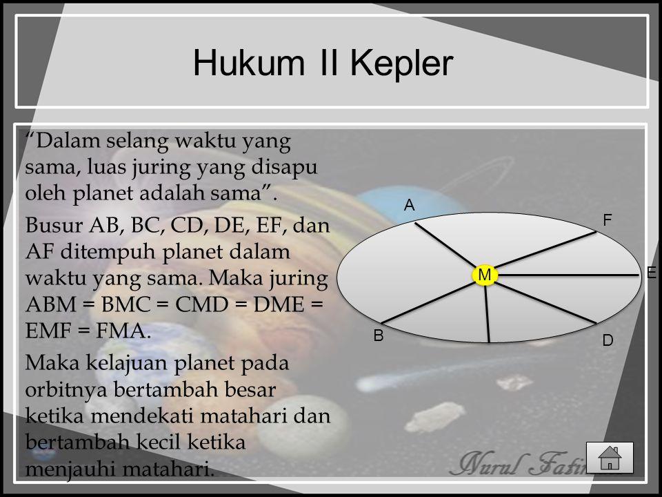 Hukum II Kepler Dalam selang waktu yang sama, luas juring yang disapu oleh planet adalah sama .