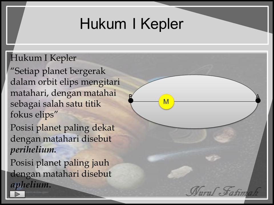 Hukum I Kepler Hukum I Kepler