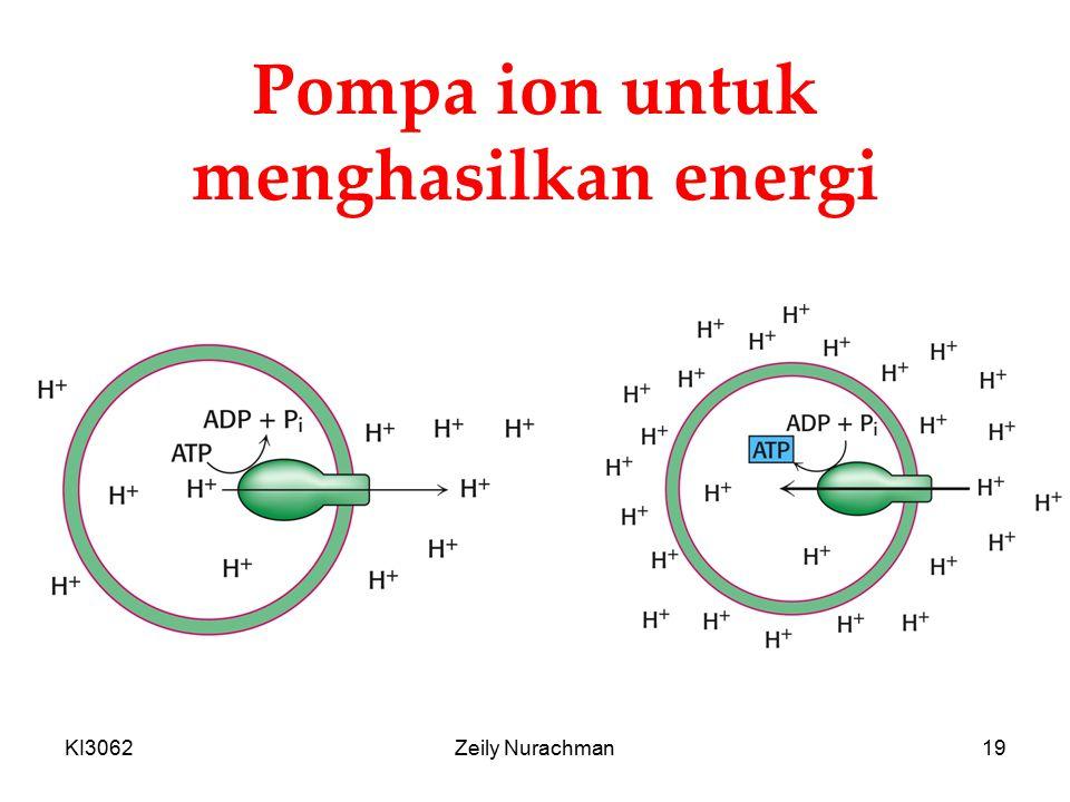Pompa ion untuk menghasilkan energi