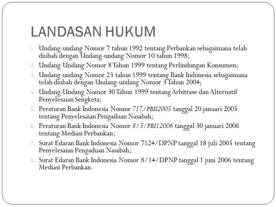 LANDASAN HUKUM Undang-undang Nomor 7 tahun 1992 tentang Perbankan sebagaimana telah diubah dengan Undang-undang Nomor 10 tahun 1998;