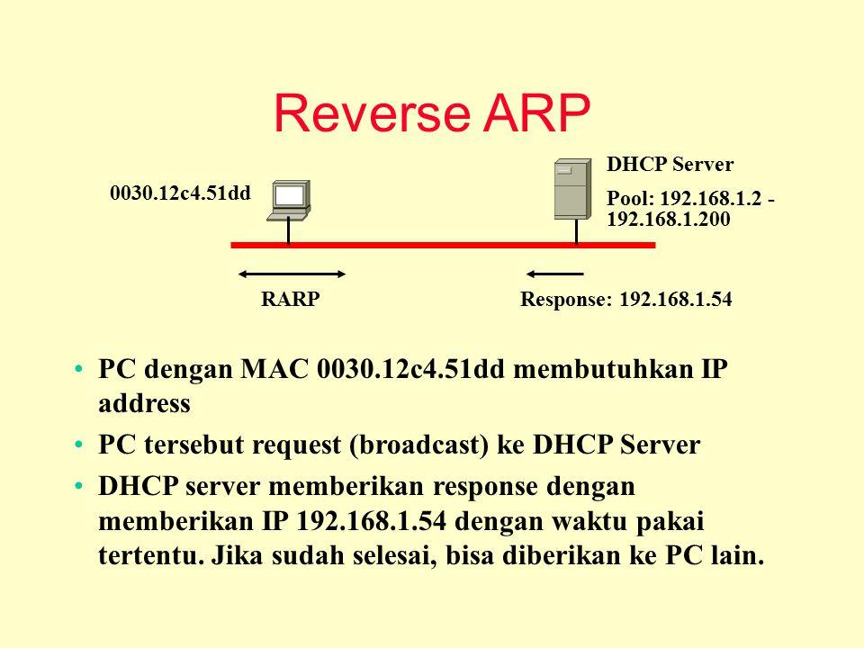 Reverse ARP PC dengan MAC 0030.12c4.51dd membutuhkan IP address